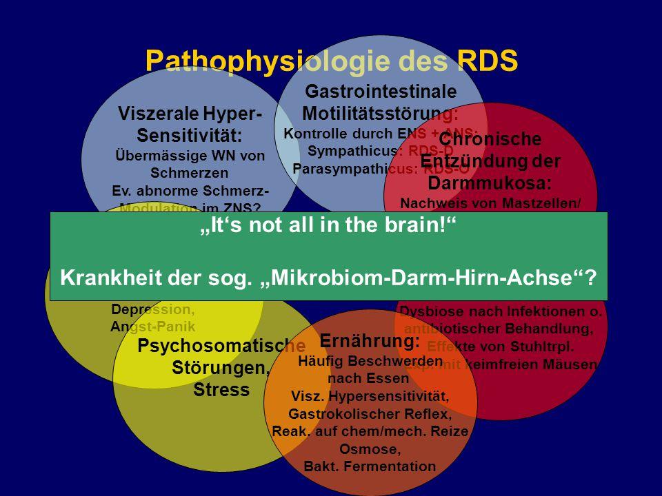 Pathophysiologie des RDS Viszerale Hyper- Sensitivität: Übermässige WN von Schmerzen Ev. abnorme Schmerz- Modulation im ZNS? Gastrointestinale Motilit