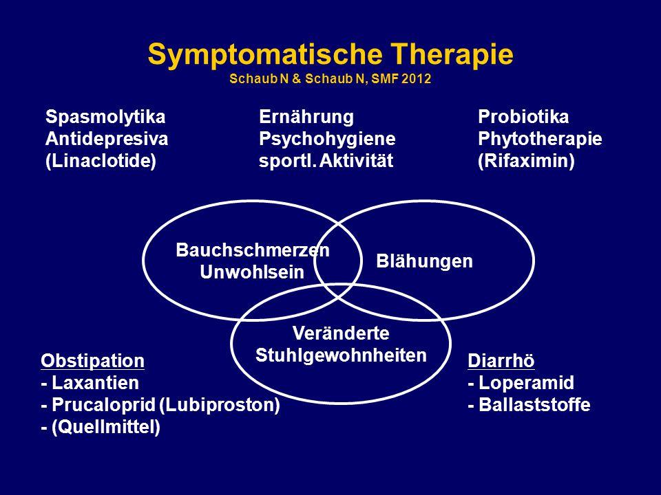 Symptomatische Therapie Schaub N & Schaub N, SMF 2012 Bauchschmerzen Unwohlsein Blähungen Veränderte Stuhlgewohnheiten Spasmolytika Antidepresiva (Linaclotide) Probiotika Phytotherapie (Rifaximin) Obstipation - Laxantien - Prucaloprid (Lubiproston) - (Quellmittel) Ernährung Psychohygiene sportl.