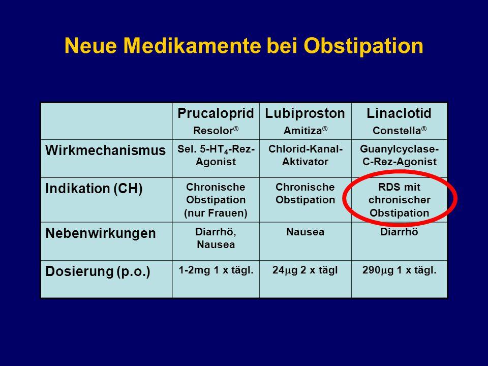 Neue Medikamente bei Obstipation Prucaloprid Resolor ® Lubiproston Amitiza ® Linaclotid Constella ® Wirkmechanismus Sel. 5-HT 4 -Rez- Agonist Chlorid-