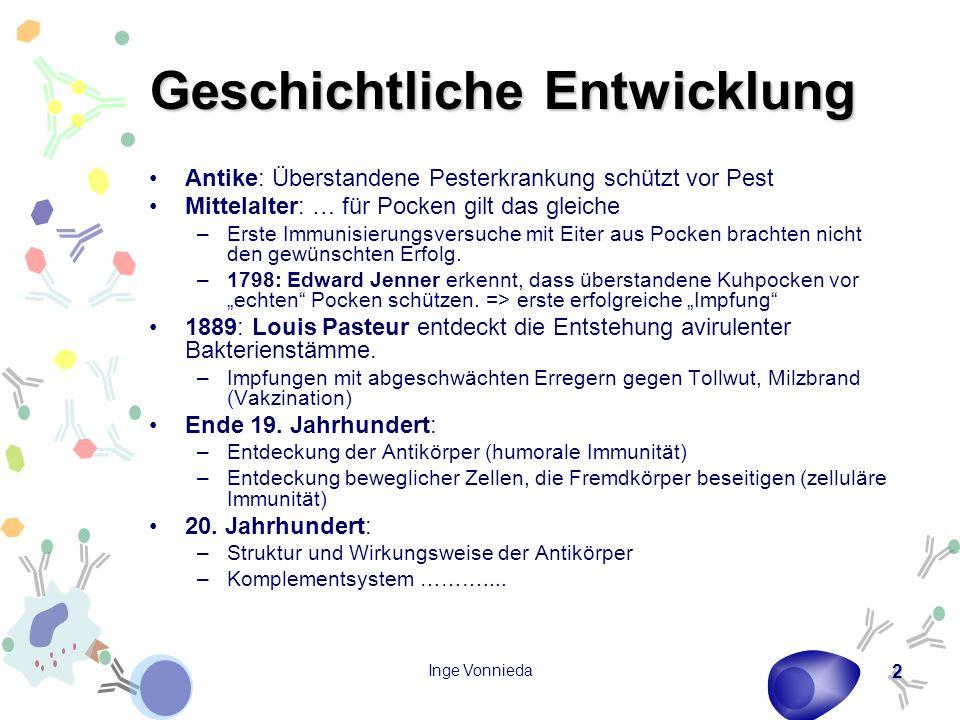Inge Vonnieda 2 Geschichtliche Entwicklung Antike: Überstandene Pesterkrankung schützt vor Pest Mittelalter: … für Pocken gilt das gleiche –Erste Immu