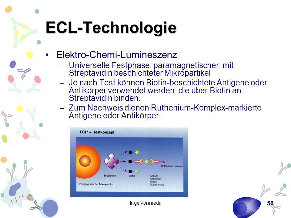 Inge Vonnieda 56 ECL-Technologie Elektro-Chemi-Lumineszenz –Universelle Festphase: paramagnetischer, mit Streptavidin beschichteter Mikropartikel –Je nach Test können Biotin-beschichtete Antigene oder Antikörper verwendet werden, die über Biotin an Streptavidin binden.