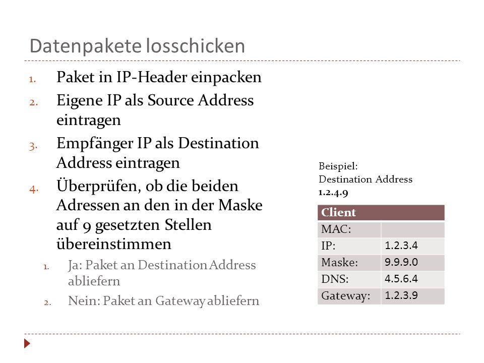 Datenpakete losschicken 1.Paket in IP-Header einpacken 2.