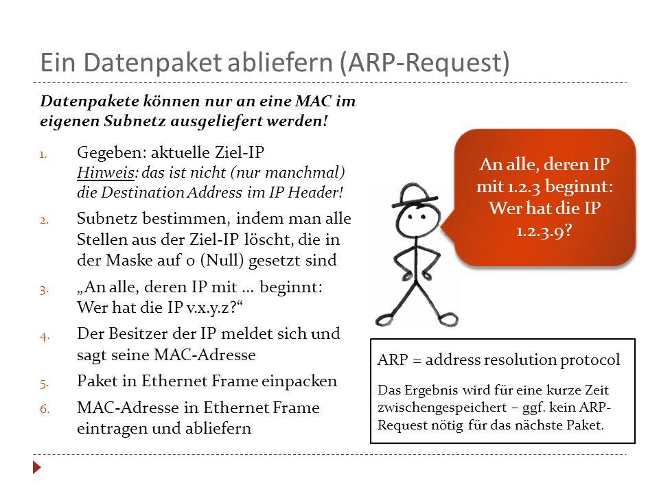 Ein Datenpaket abliefern (ARP-Request) Datenpakete können nur an eine MAC im eigenen Subnetz ausgeliefert werden.