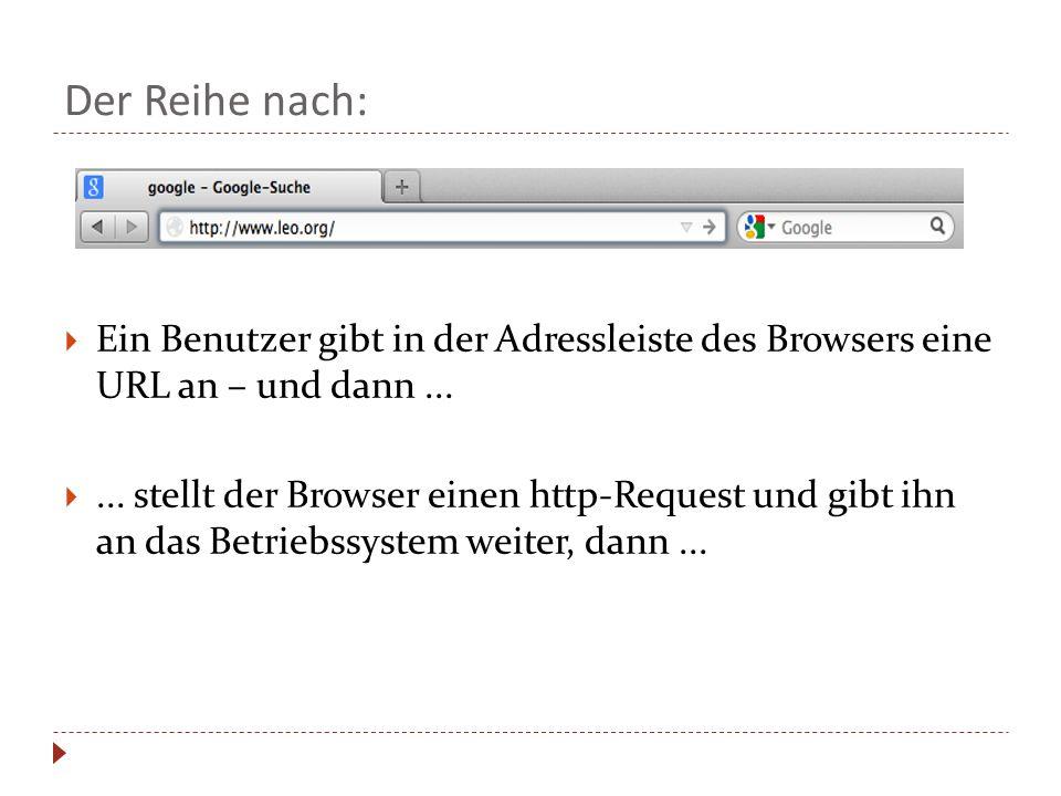 Der Reihe nach:  Ein Benutzer gibt in der Adressleiste des Browsers eine URL an – und dann...