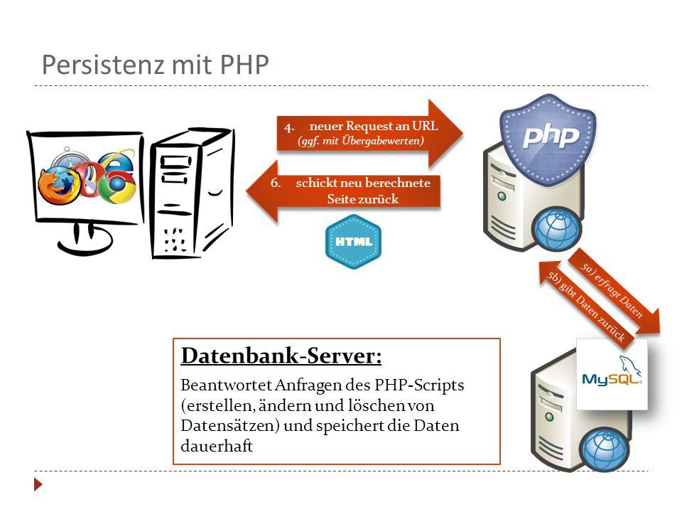 Persistenz mit PHP Datenbank-Server: Beantwortet Anfragen des PHP-Scripts (erstellen, ändern und löschen von Datensätzen) und speichert die Daten dauerhaft 4.neuer Request an URL (ggf.