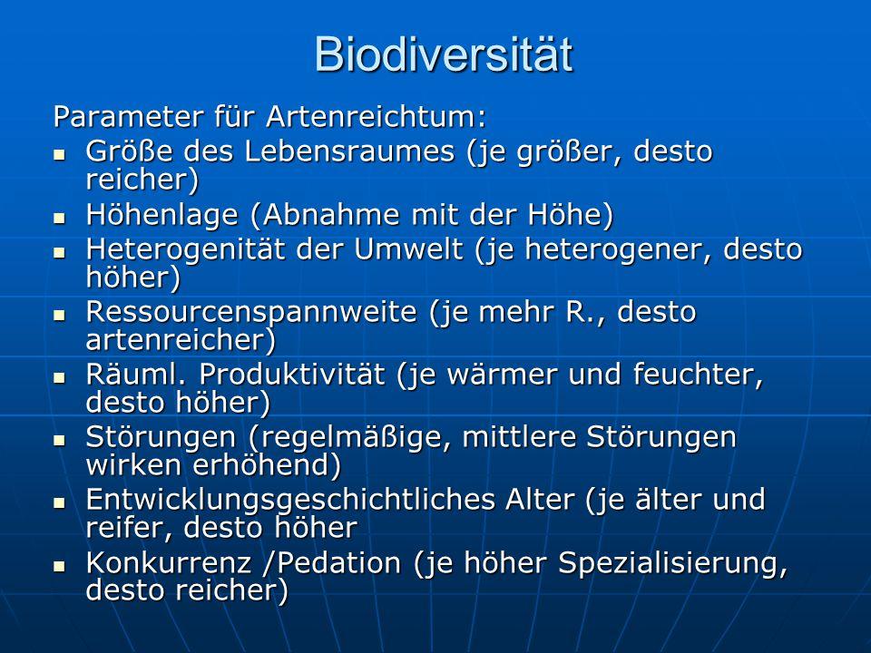 Biodiversität Parameter für Artenreichtum: Größe des Lebensraumes (je größer, desto reicher) Größe des Lebensraumes (je größer, desto reicher) Höhenla