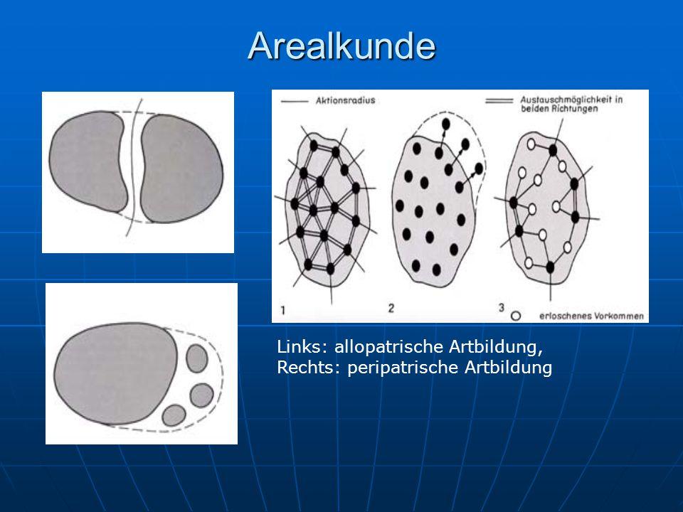 Arealkunde Links: allopatrische Artbildung, Rechts: peripatrische Artbildung