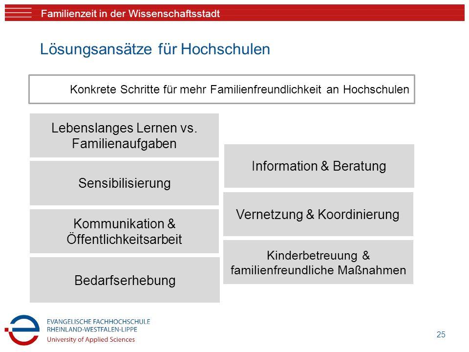Familienzeit in der Wissenschaftsstadt Lösungsansätze für Hochschulen 25 Lebenslanges Lernen vs.