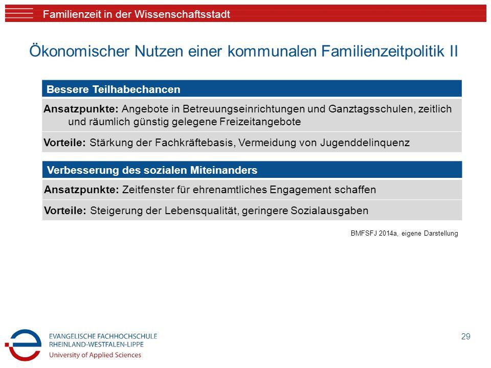 Familienzeit in der Wissenschaftsstadt Ökonomischer Nutzen einer kommunalen Familienzeitpolitik II 29 Bessere Teilhabechancen Ansatzpunkte: Angebote i