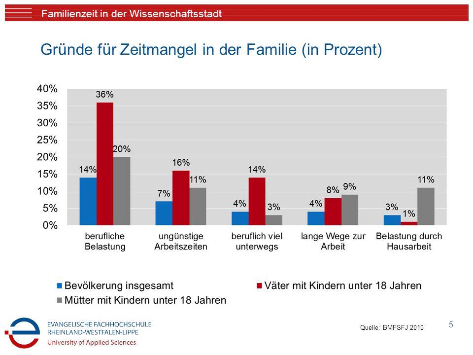 Familienzeit in der Wissenschaftsstadt Gründe für Zeitmangel in der Familie (in Prozent) 5 Quelle: BMFSFJ 2010
