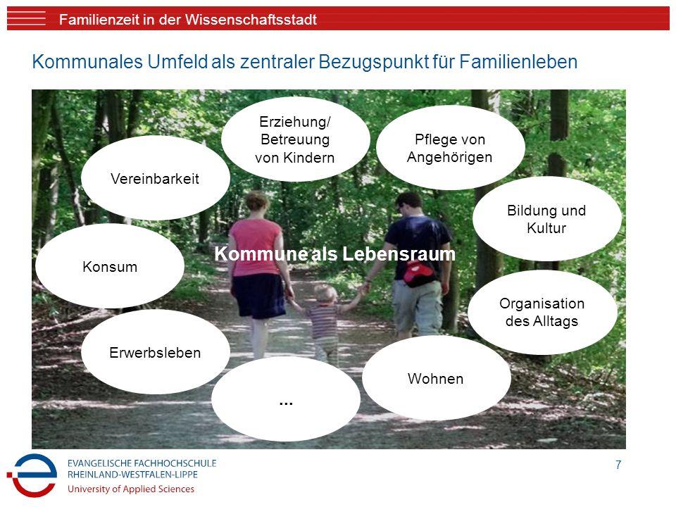 Familienzeit in der Wissenschaftsstadt Kommunales Umfeld als zentraler Bezugspunkt für Familienleben 7 Vereinbarkeit Wohnen Erwerbsleben Pflege von Angehörigen Erziehung/ Betreuung von Kindern Bildung und Kultur Konsum...