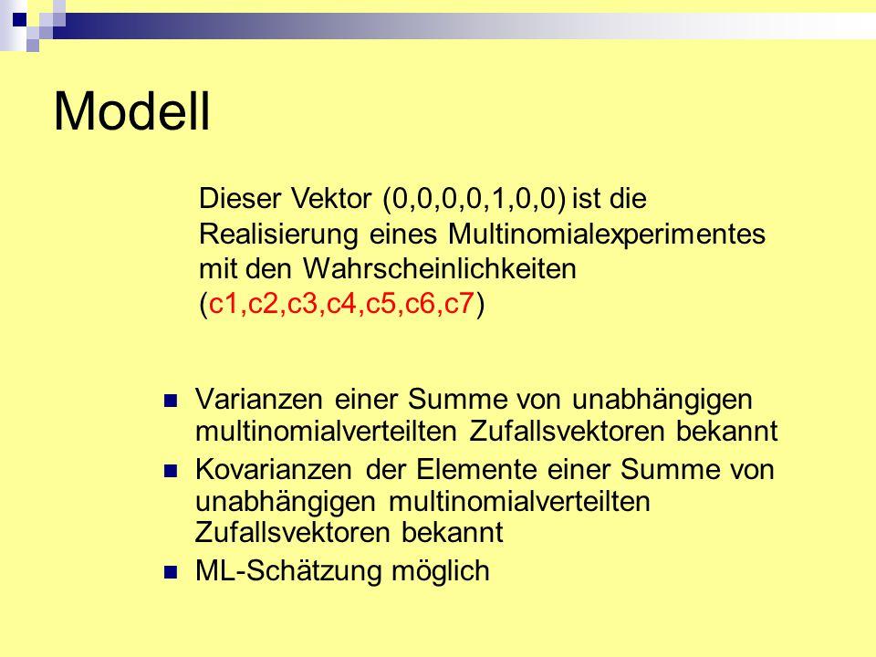 Modell Varianzen einer Summe von unabhängigen multinomialverteilten Zufallsvektoren bekannt Kovarianzen der Elemente einer Summe von unabhängigen mult