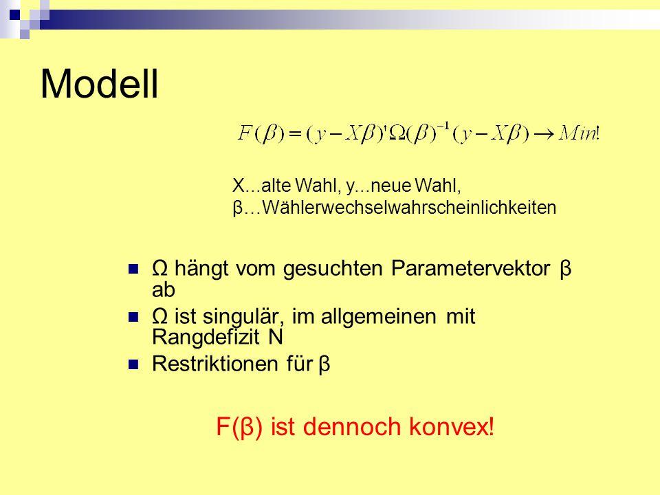 Modell Ω hängt vom gesuchten Parametervektor β ab Ω ist singulär, im allgemeinen mit Rangdefizit N Restriktionen für β X...alte Wahl, y...neue Wahl, β
