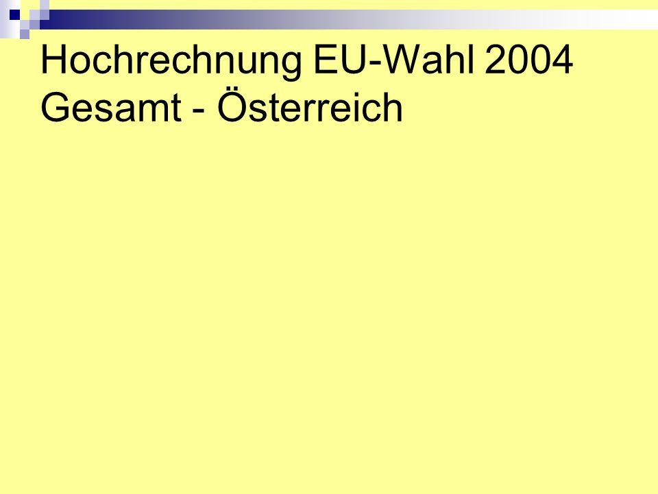 Hochrechnung EU-Wahl 2004 Gesamt - Österreich