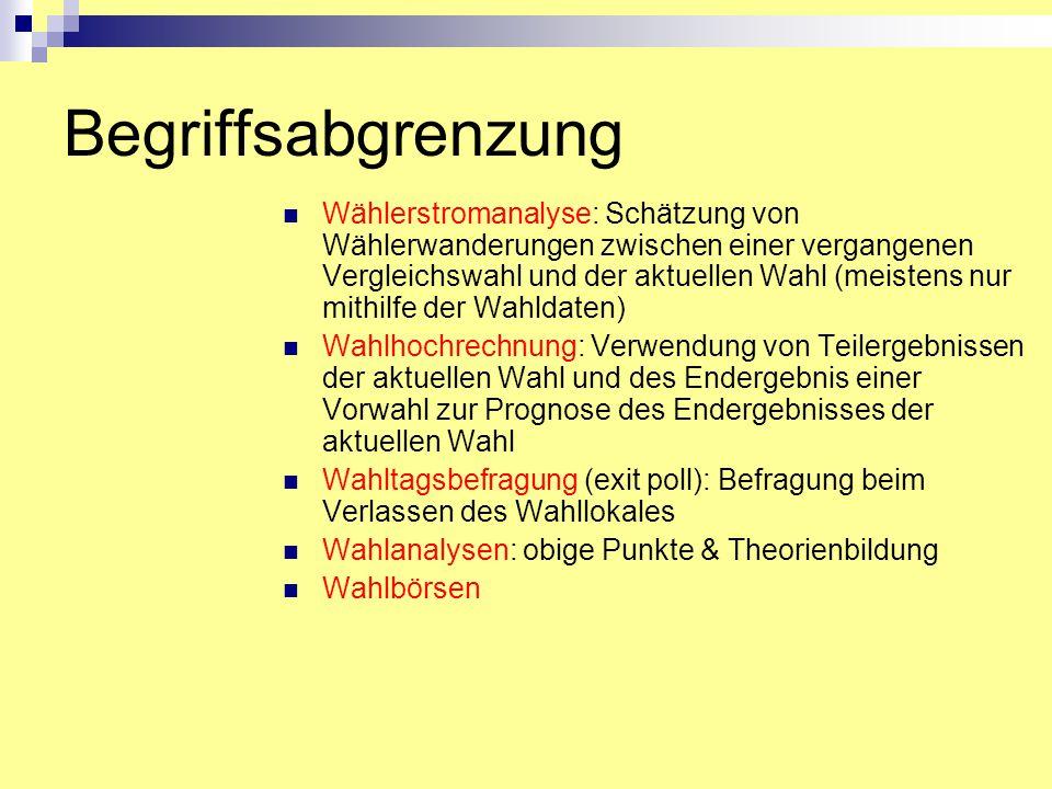 Partei: SP exklusive Wien