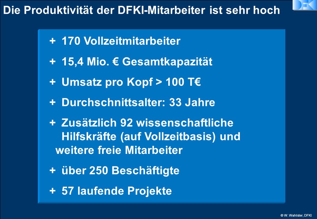 © W. Wahlster, DFKI Die Produktivität der DFKI-Mitarbeiter ist sehr hoch +170 Vollzeitmitarbeiter +15,4 Mio. € Gesamtkapazität +Umsatz pro Kopf > 100
