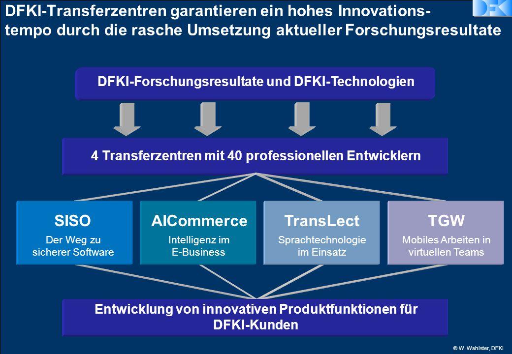© W. Wahlster, DFKI DFKI-Transferzentren garantieren ein hohes Innovations- tempo durch die rasche Umsetzung aktueller Forschungsresultate DFKI-Forsch