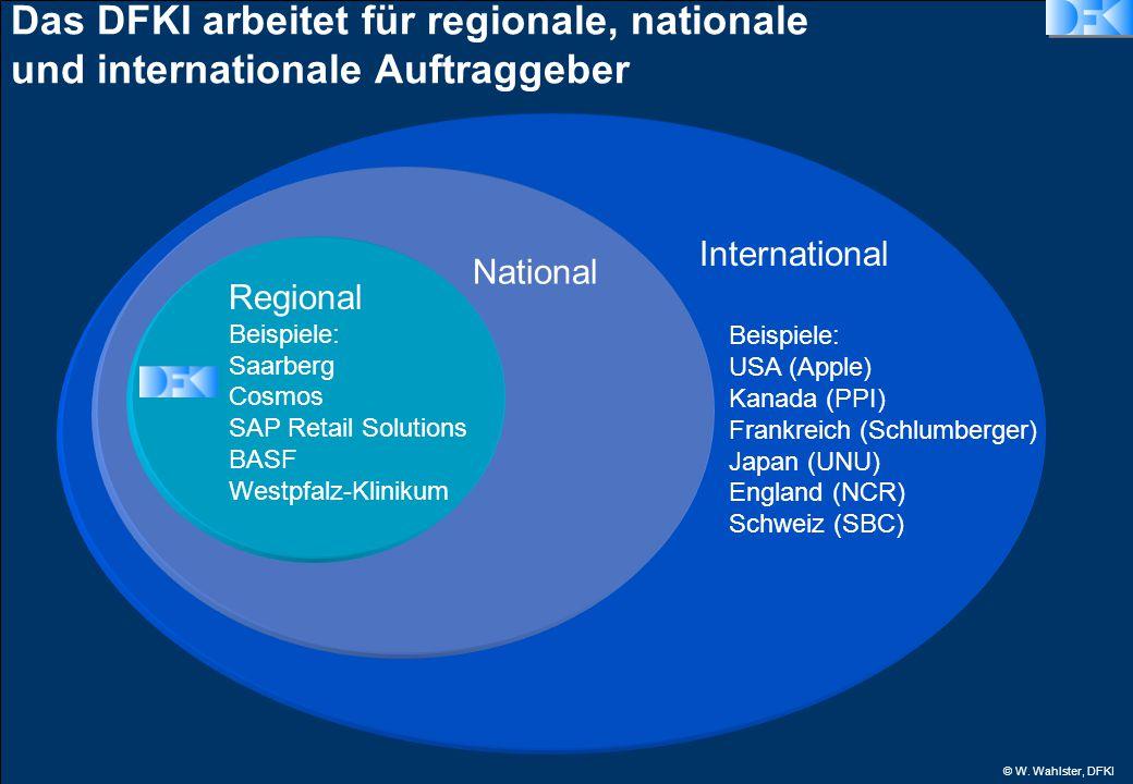 © W. Wahlster, DFKI Regional Beispiele: Saarberg Cosmos SAP Retail Solutions BASF Westpfalz-Klinikum National International Beispiele: USA (Apple) Kan