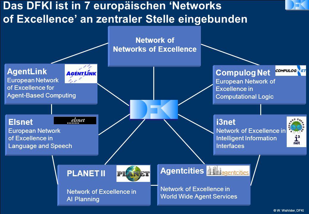 © W. Wahlster, DFKI Das DFKI ist in 7 europäischen 'Networks of Excellence' an zentraler Stelle eingebunden Network of Networks of Excellence Compulog