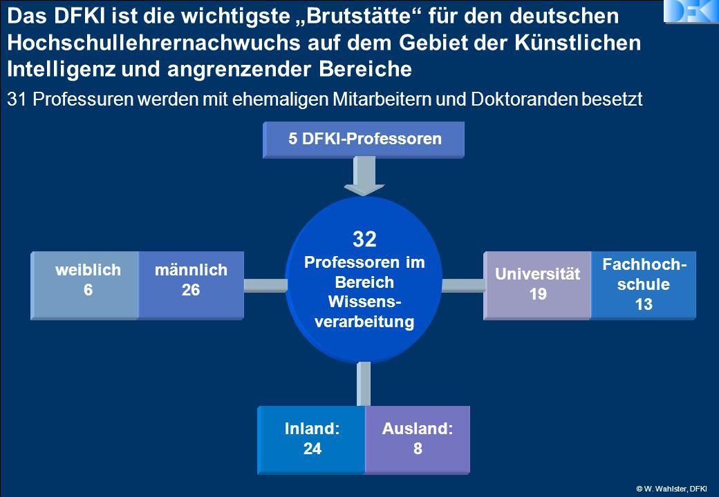 """© W. Wahlster, DFKI Das DFKI ist die wichtigste """"Brutstätte"""" für den deutschen Hochschullehrernachwuchs auf dem Gebiet der Künstlichen Intelligenz und"""