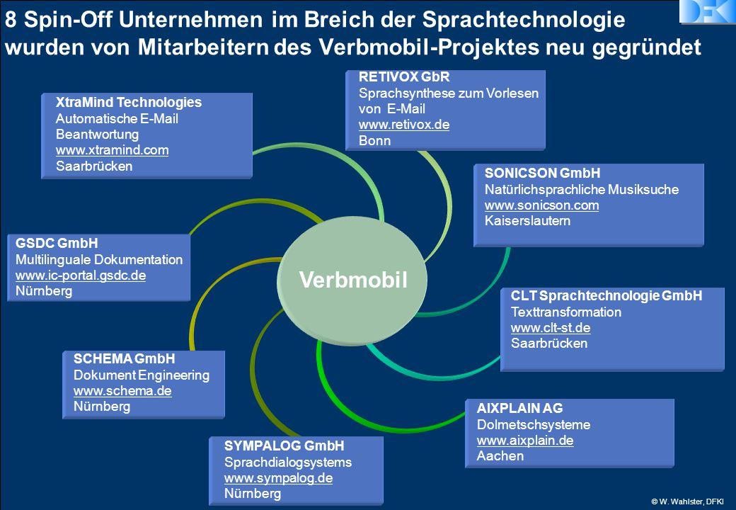 © W. Wahlster, DFKI Verbmobil XtraMind Technologies Automatische E-Mail Beantwortung www.xtramind.com Saarbrücken GSDC GmbH Multilinguale Dokumentatio