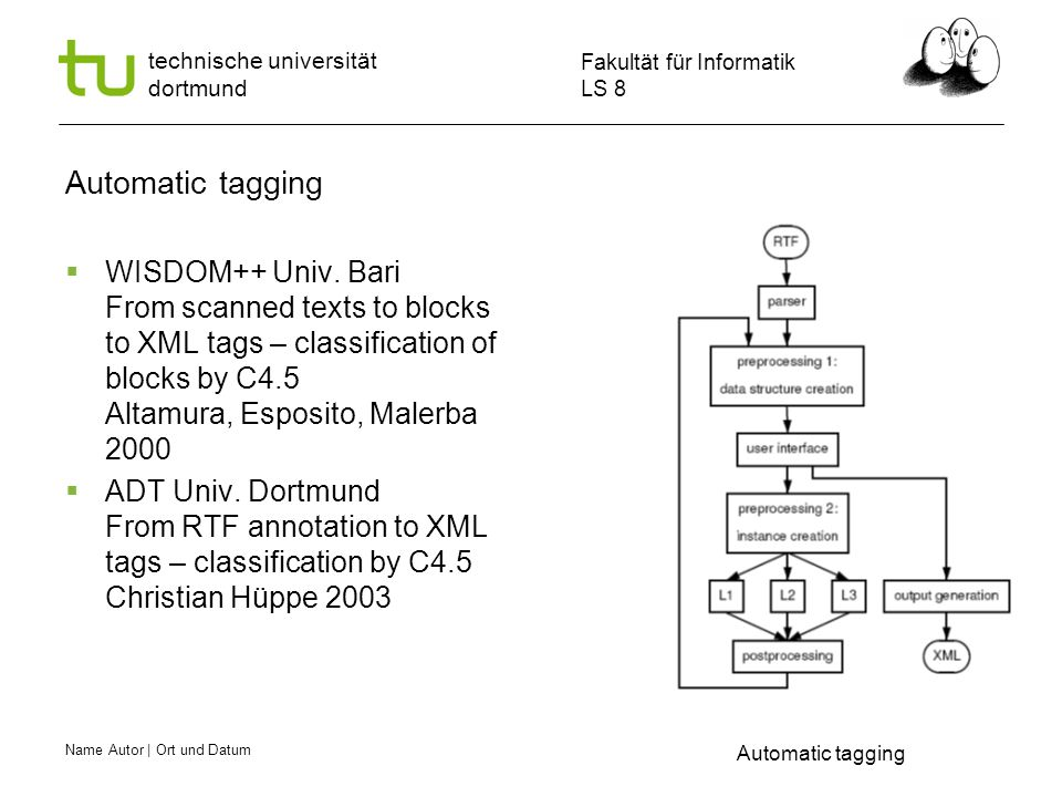 Name Autor | Ort und Datum Fakultät für Informatik LS 8 technische universität dortmund Automatic tagging  WISDOM++ Univ.