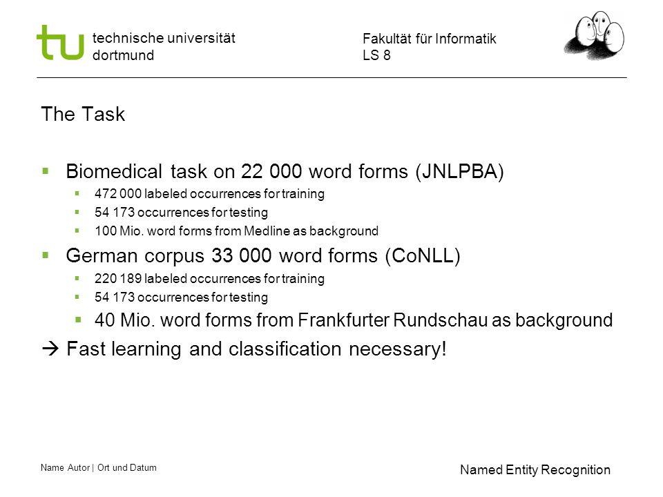 Name Autor | Ort und Datum Fakultät für Informatik LS 8 technische universität dortmund The Task  Biomedical task on 22 000 word forms (JNLPBA)  472 000 labeled occurrences for training  54 173 occurrences for testing  100 Mio.