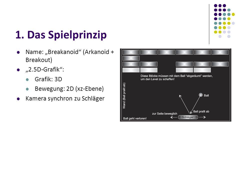 """1. Das Spielprinzip Name: """"Breakanoid"""" (Arkanoid + Breakout) """"2.5D-Grafik"""": Grafik: 3D Bewegung: 2D (xz-Ebene) Kamera synchron zu Schläger"""