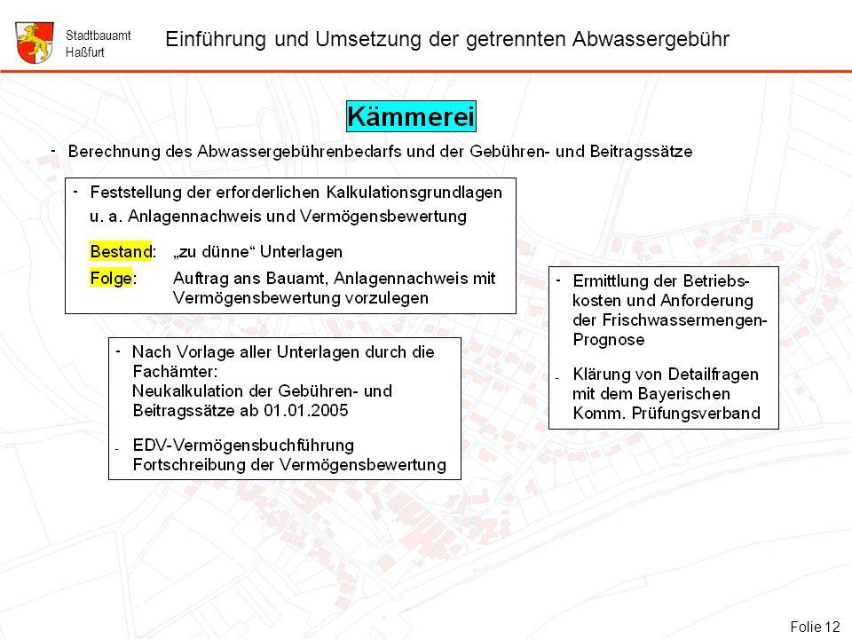12 Folie 12: Kämmerei Stadtbauamt Haßfurt Einführung und Umsetzung der getrennten Abwassergebühr Folie 12