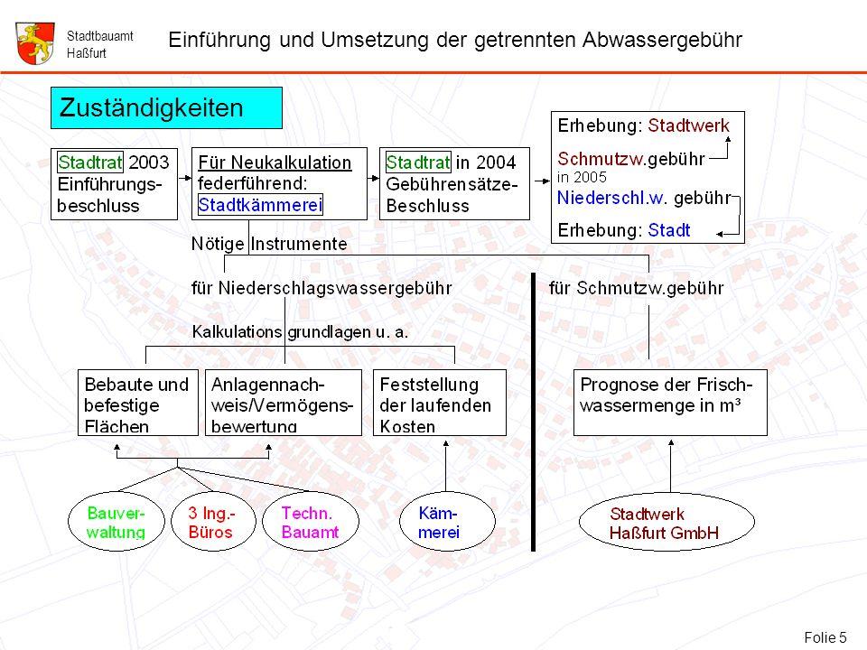 16 Folie 16: Ausblick: Fortschreibung Stadtbauamt Haßfurt Einführung und Umsetzung der getrennten Abwassergebühr Folie 16