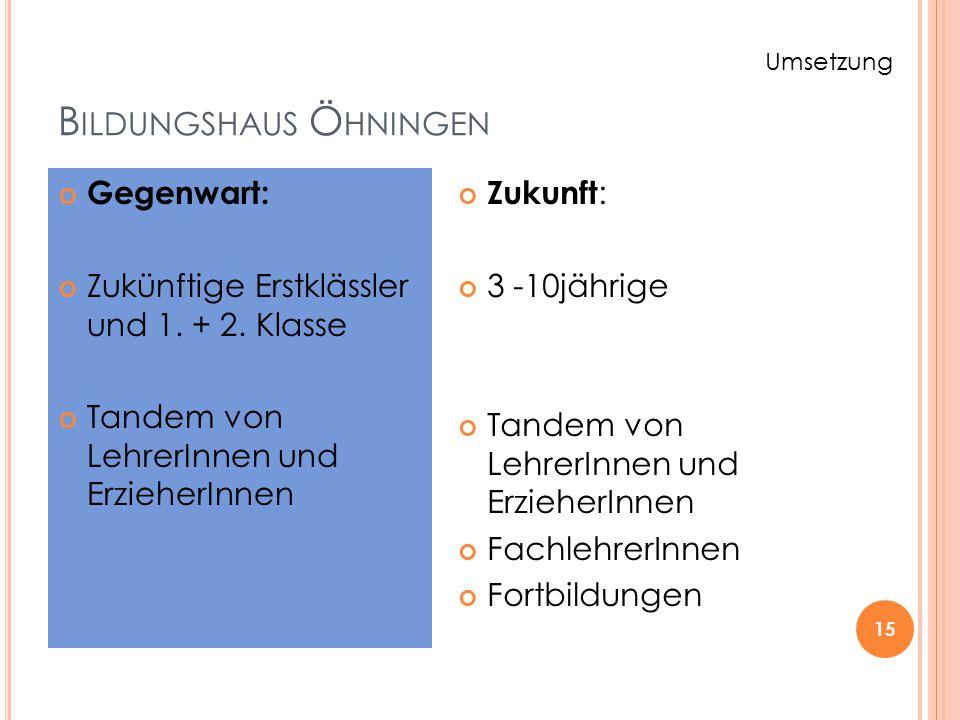 B ILDUNGSHAUS Ö HNINGEN Gegenwart: Zukünftige Erstklässler und 1.