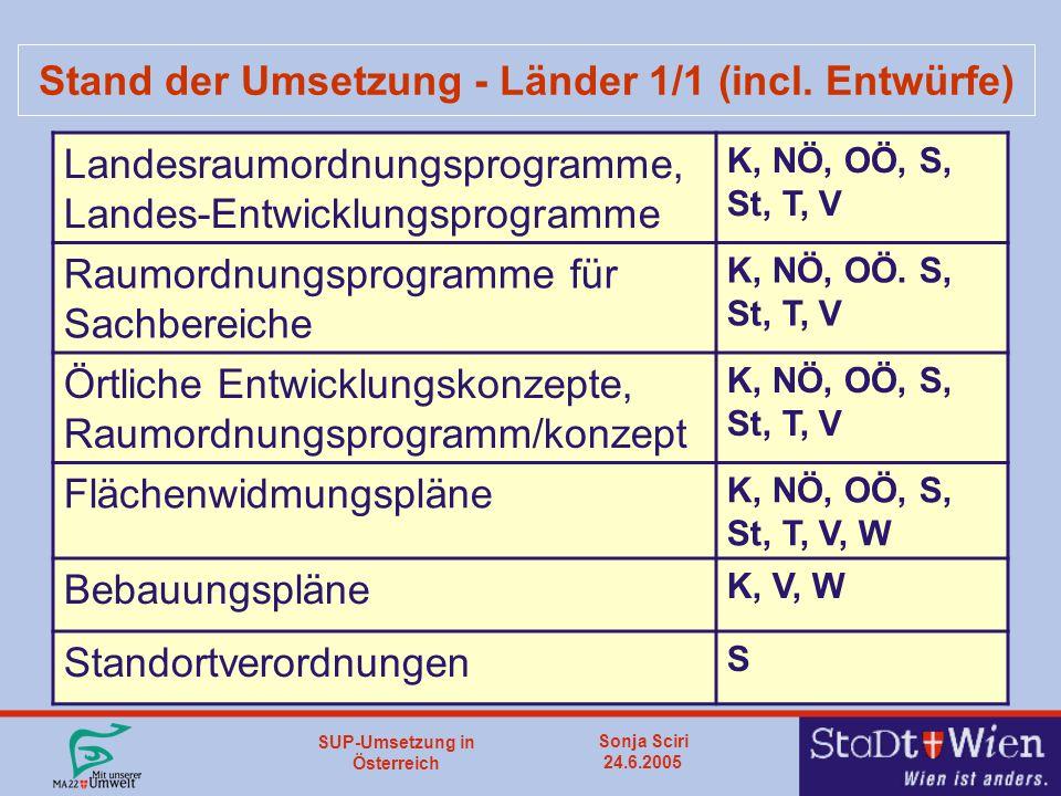 SUP-Umsetzung in Österreich Sonja Sciri 24.6.2005 Stand der Umsetzung - Länder 1/1 (incl.