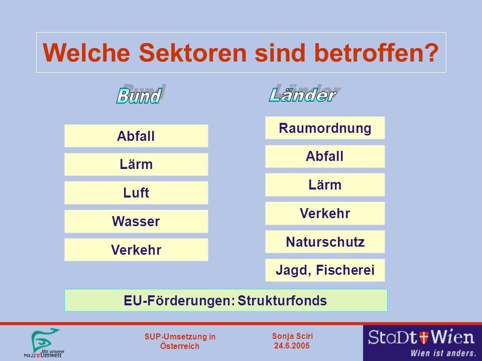 """SUP-Umsetzung in Österreich Sonja Sciri 24.6.2005 Anwendungsbereich - Länder:  jedenfalls in Raumordnung: alle Länder; (Bgld ?);  Abfallwirtschaftspläne: K, W, S, V  """"Grünplanungen : K und W in Natura 2000 Gebieten  Lärm: Wien"""
