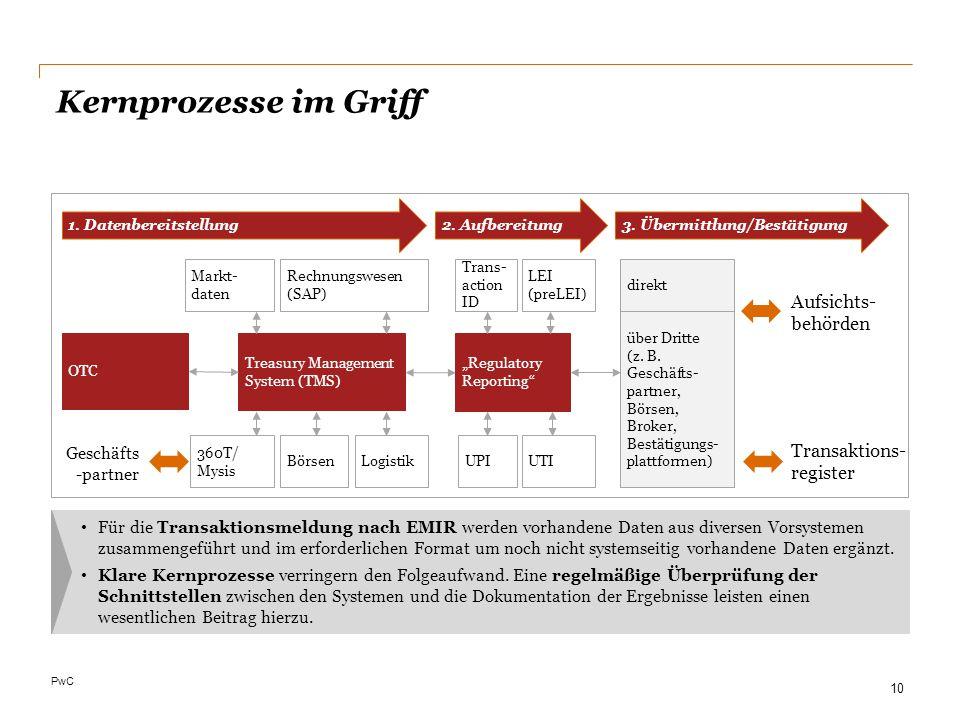 PwC Kernprozesse im Griff Für die Transaktionsmeldung nach EMIR werden vorhandene Daten aus diversen Vorsystemen zusammengeführt und im erforderlichen