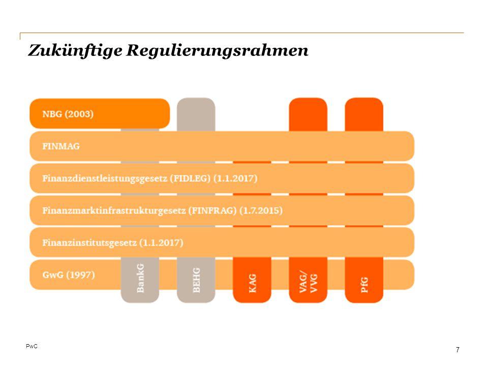 PwC Prüfungsgegenstand Risikominderungstechniken rechtzeitiger Austausch von Geschäftsbestätigungen regelmäßiger Portfolioabgleich Regelungen zur Streitbeilegung Portfoliokomprimierung (für NFC- eher selten relevant) für NFC+: tägliche Bewertung für NFC+: bilaterale Besicherung Meldungen an Transaktionsregister Life-cycle events von Derivaten müssen an ein registriertes Transaktionsregister gemeldet werden Delegation möglich (Verantwortung verbleibt) Umfang differiert bei NFC- und NFC+ Clearing bzw.