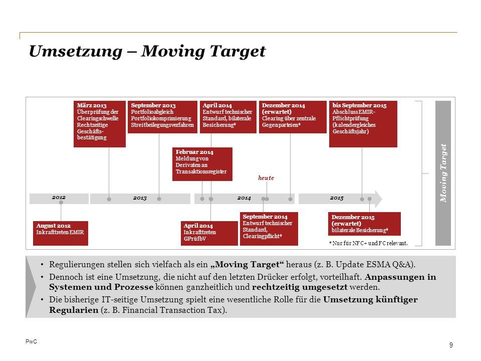 """PwC Umsetzung – Moving Target Regulierungen stellen sich vielfach als ein """"Moving Target"""" heraus (z. B. Update ESMA Q&A). Dennoch ist eine Umsetzung,"""