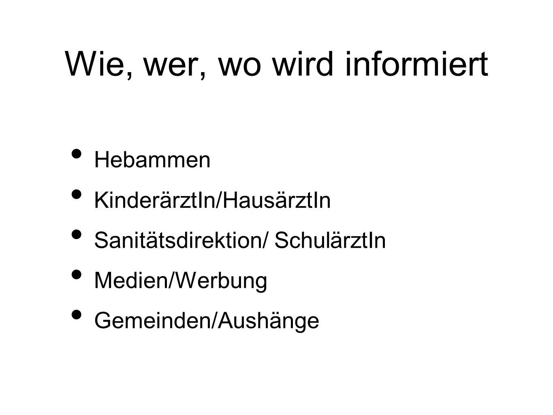 131.788 46.135 90.24959.721 35.516 132.461 21.310 122.507 43.319 Statistik Austria 11/2013 SchülerInnen Pflichtschule VS/HS/NMS/AHS