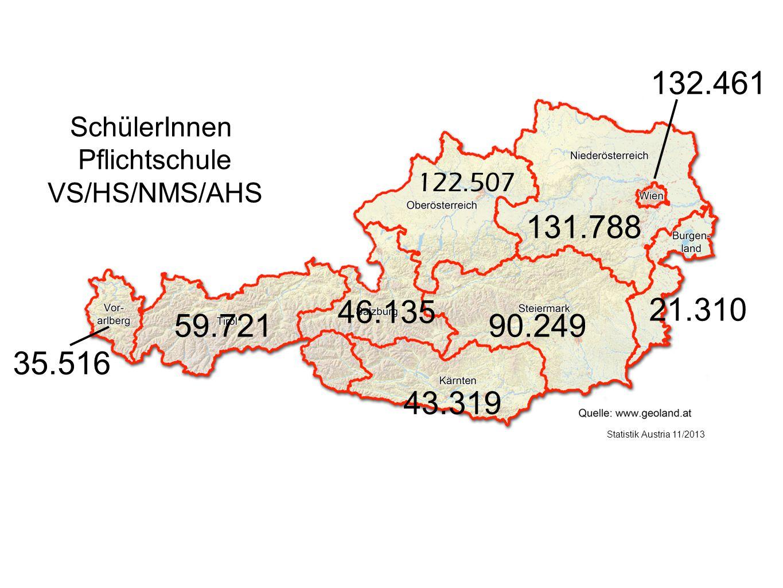 Schulimpfprogramm in denBundesländern Wien: MA 15, Bundeschulärzte (dzt.