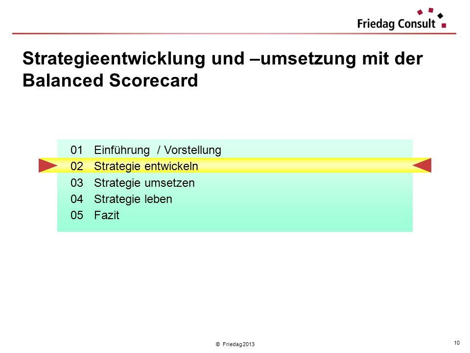 © Friedag 2013 10 Strategieentwicklung und –umsetzung mit der Balanced Scorecard 01Einführung / Vorstellung 02Strategie entwickeln 03Strategie umsetze
