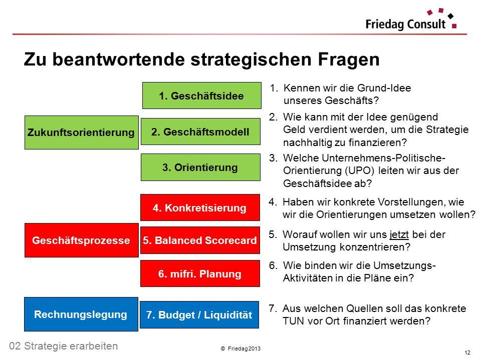 © Friedag 2013 Zu beantwortende strategischen Fragen 12 1. Geschäftsidee 3. Orientierung 2. Geschäftsmodell 4. Konkretisierung 6. mifri. Planung 7. Bu