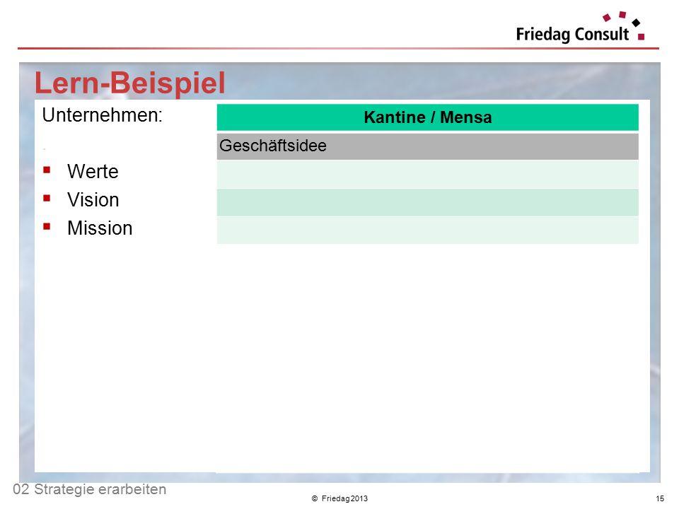 © Friedag 201315 Lern-Beispiel Unternehmen:.  Werte  Vision  Mission.  Einzigartigkeit  Kernkompetenz  Kundenbedürfnis  Zielperson.  UPO 1  U