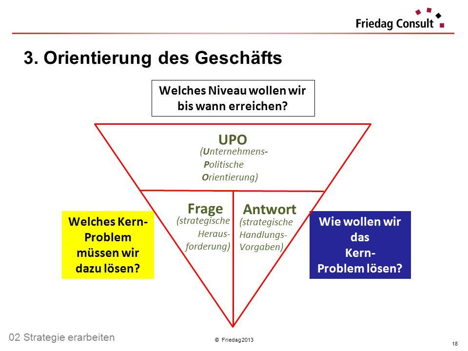 © Friedag 2013 3. Orientierung des Geschäfts 18 Frage (strategische Heraus- forderung) Antwort (strategische Handlungs- Vorgaben) Welches Niveau wolle
