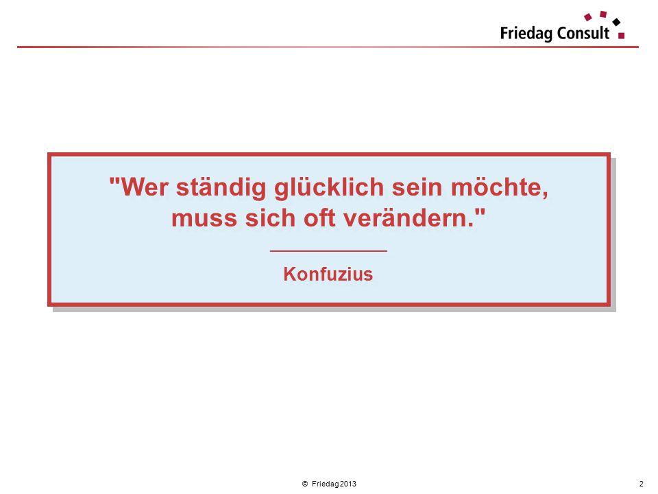 © Friedag 201353 VI.Einordnen in den Führungsprozess Beitrag  1.