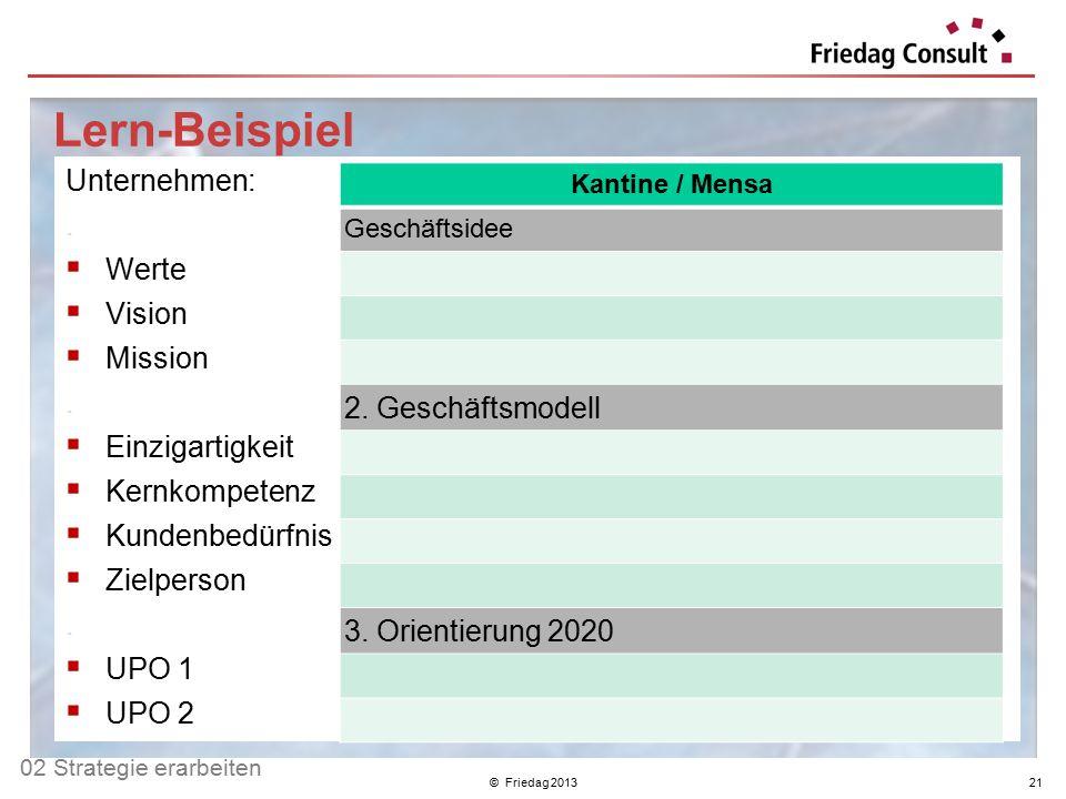 © Friedag 201321 Lern-Beispiel Unternehmen:.  Werte  Vision  Mission.  Einzigartigkeit  Kernkompetenz  Kundenbedürfnis  Zielperson.  UPO 1  U