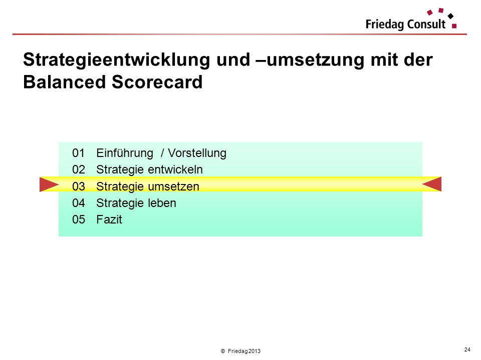 © Friedag 2013 24 Strategieentwicklung und –umsetzung mit der Balanced Scorecard 01Einführung / Vorstellung 02Strategie entwickeln 03Strategie umsetze