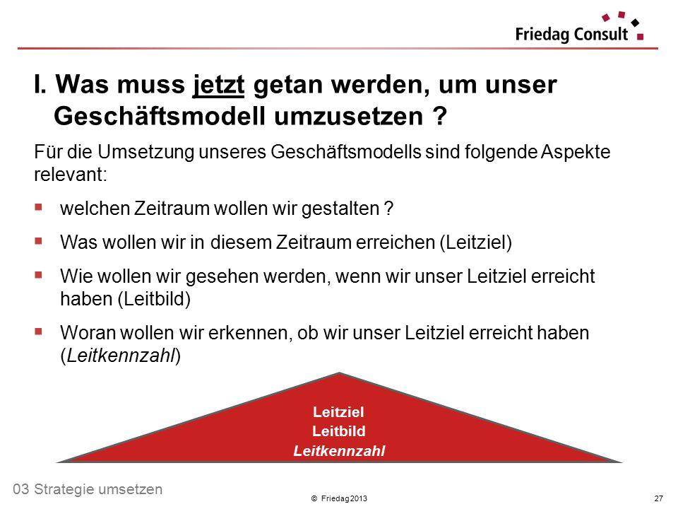 © Friedag 201327 I. Was muss jetzt getan werden, um unser Geschäftsmodell umzusetzen ?  welchen Zeitraum wollen wir gestalten ?  Was wollen wir in d