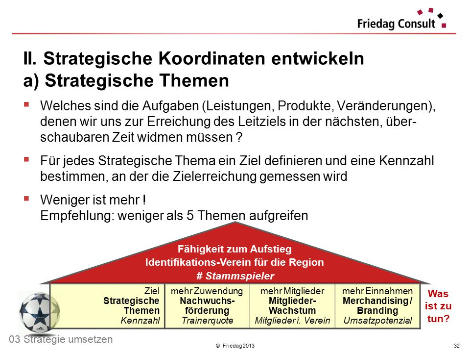 © Friedag 201332  Welches sind die Aufgaben (Leistungen, Produkte, Veränderungen), denen wir uns zur Erreichung des Leitziels in der nächsten, über-