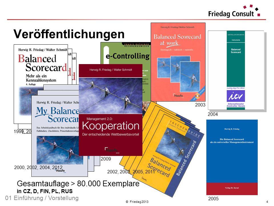 © Friedag 20134 Veröffentlichungen Gesamtauflage > 80.000 Exemplare in CZ, D, FIN, PL, RUS 1999, 2000, 2002 2001 2003 2005 2004 2002, 2003, 2005, 2011