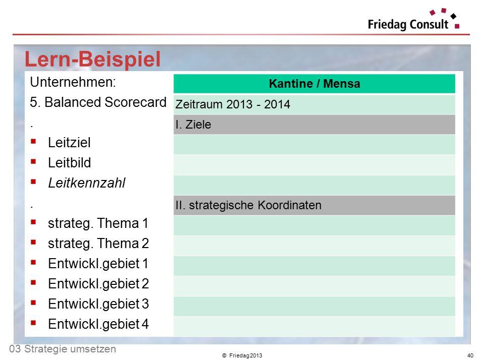 © Friedag 201340 Lern-Beispiel Unternehmen: 5. Balanced Scorecard.  Leitziel  Leitbild  Leitkennzahl.  strateg. Thema 1  strateg. Thema 2  Entwi