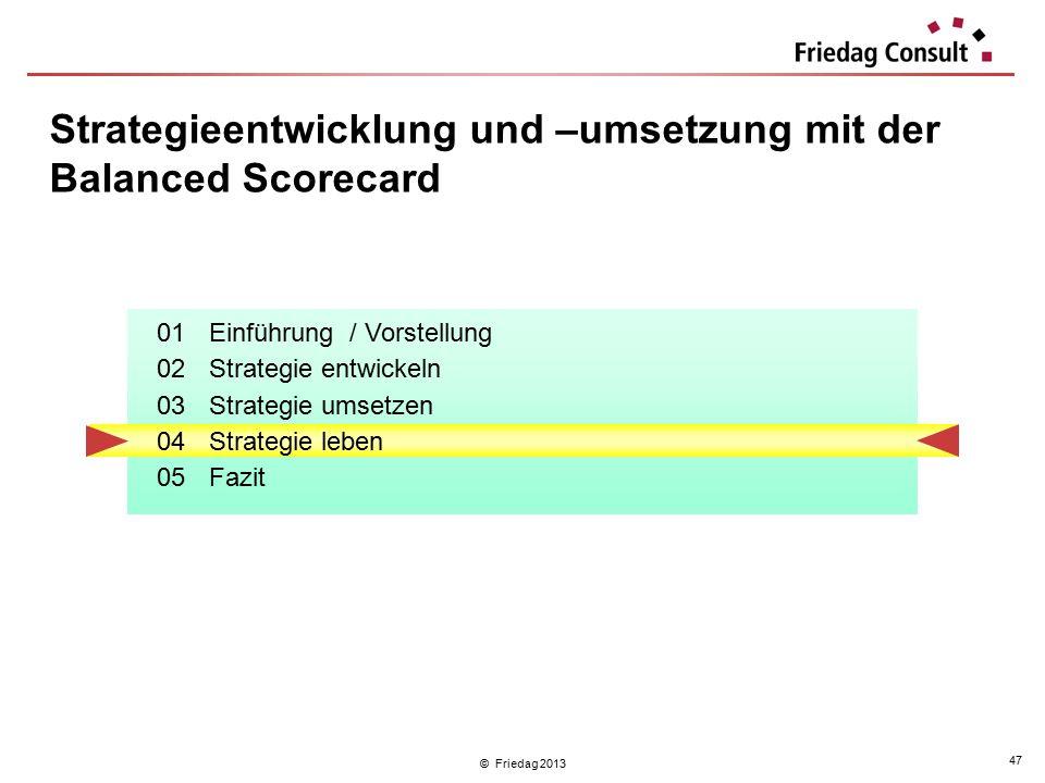 © Friedag 2013 47 Strategieentwicklung und –umsetzung mit der Balanced Scorecard 01Einführung / Vorstellung 02Strategie entwickeln 03Strategie umsetze